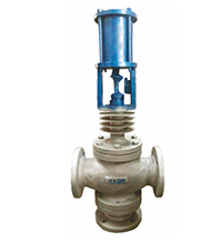 Thermic Fluid Cylinder Control Valves